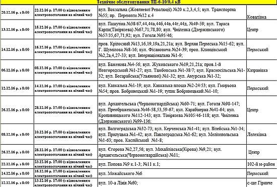 Кропивницький: по місту відбудеться відключення електропостачання (перелік вулиць)