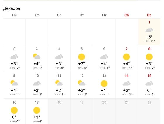 Прогноз погоди в місті Кропивницький на грудень 2019