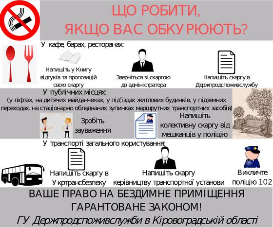 заборона паління, у громадських місцях , Кропивницький