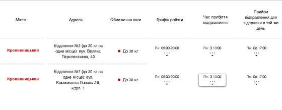 У Кропивницькому, у неділю можна відправити, отримати посилку Нова Пошта