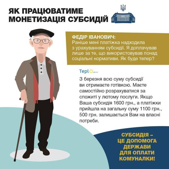 Україна, монетизація субсидій,