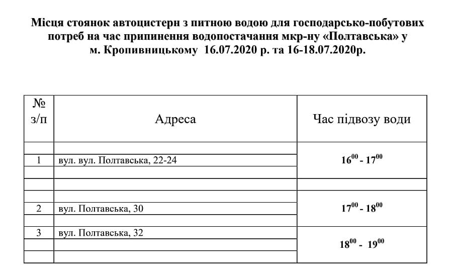 У зв'язку з проведенням робіт по реконструкції вул. Полтавської у Кропивницькому буде припинено централізоване водопостачання багатоповерхових будинків
