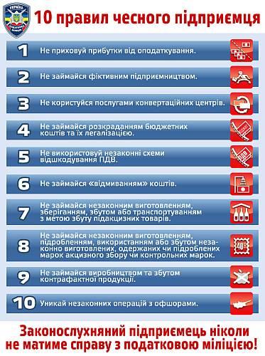 10 правил чесних кіровоградських підприємців (ФОТО)