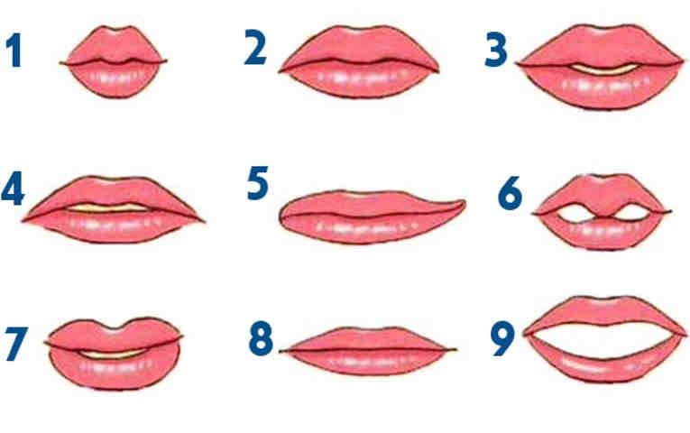 Форма губ, характер женщины,