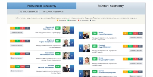 http://www.kr-rada.gov.ua/