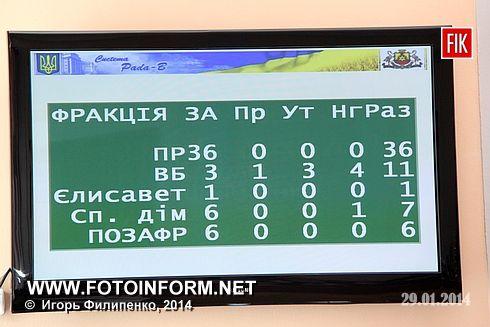 Сегодня в Кировоградском горсовете проходит 33 сессия, сообщает FotoInform