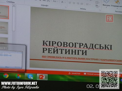 Вчера, 2 июля, Кировоградская общественная организация «Ассоциация Политических Наук» презентовала результаты социологического опроса, касаемо местных выборов и переименования города.