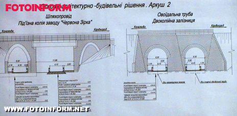 Кіровоград: реконструкція арки на ділянці вулиць Орджонікідзе - Колгоспної