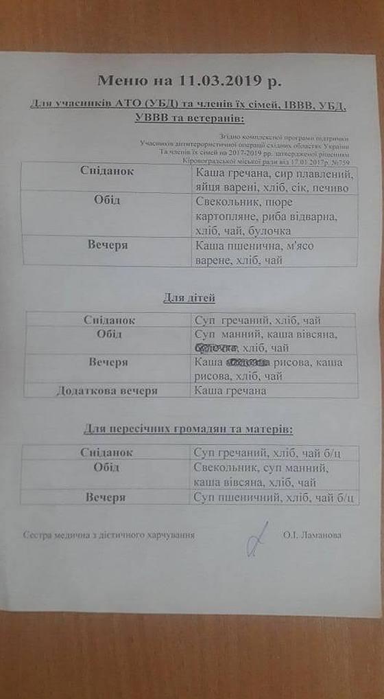 Кропивницький, соцмережах, обговорюють харчування у лікарні на Фортечних валах (ФОТО)