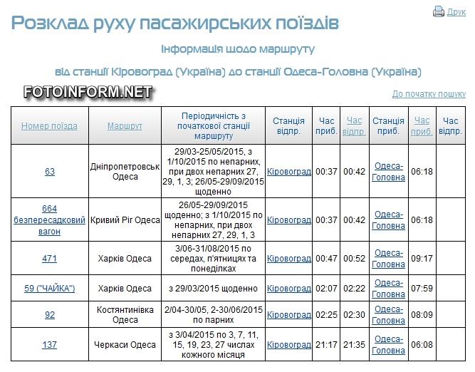 Інформація щодо маршруту від станції Кіровоград (Україна) до станції Одеса-Головна (Україна)