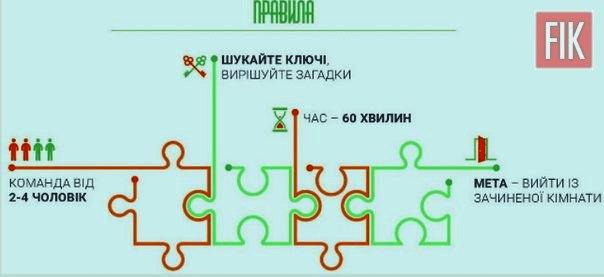 В Кировограде появился новый вид активного отдыха с интеллектуальным подтекстом, а именно квест-комната «Синдром дракона».