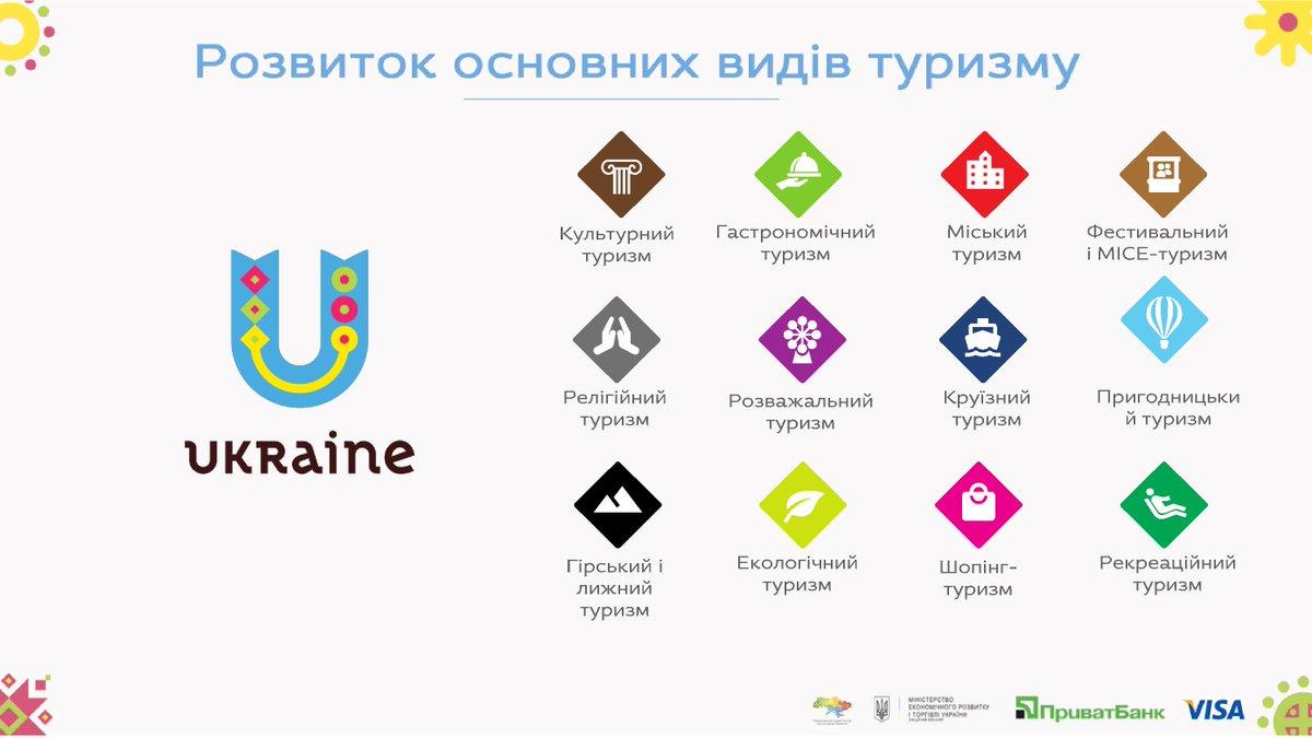 """ПриватБанк запрошує кропивничан долучитись до загальнонаціональної програми """"Турист України""""."""