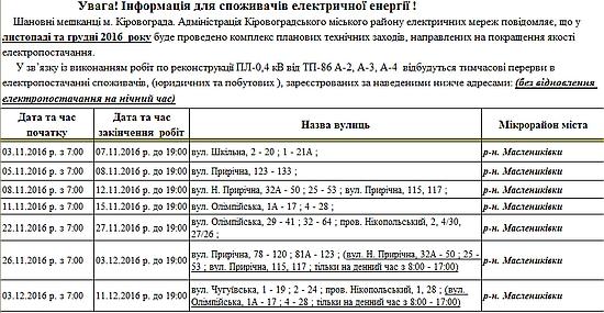 Кропивницький: у р-н. Маслениківки на деяких вулицях не буде електропостачання (перелік вулиць)