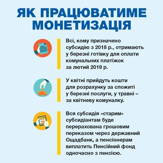 Уже в березні цього року стартує ще одна модель монетизації субсидій – «живі» гроші для розрахунків за комунальні послуги вплачуватимуться безпосередньо одержувачам субсидії. Відповідне рішення було прийнято сьогодні Кабінетом Міністрів України.
