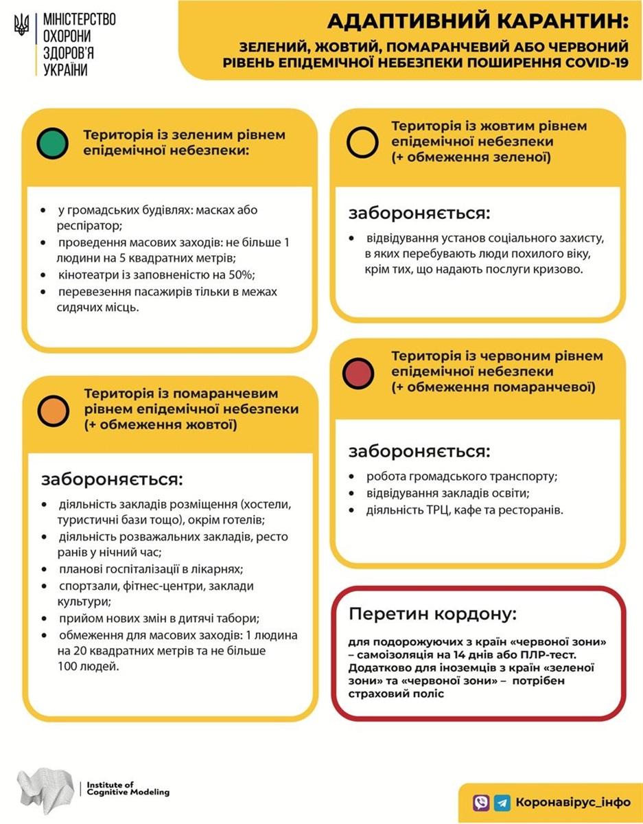 Про це у своєму телеграм каналі написав голова Кіровоградської ОДА Андрій Назаренко.